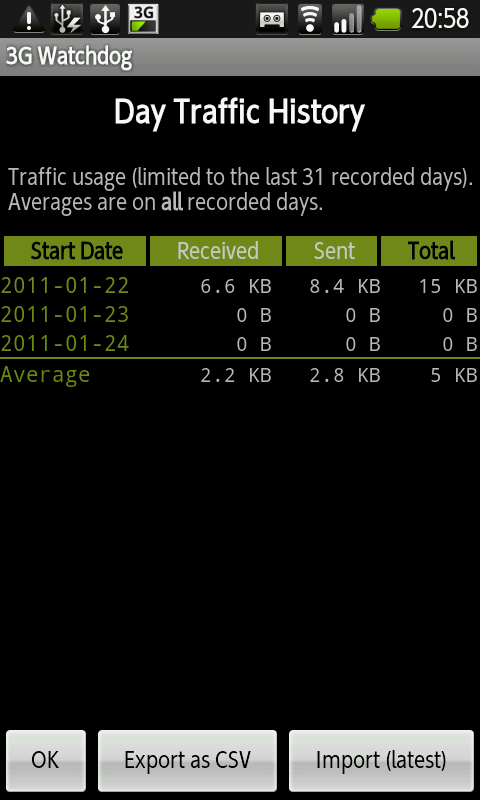 3G Watchdogイメージ